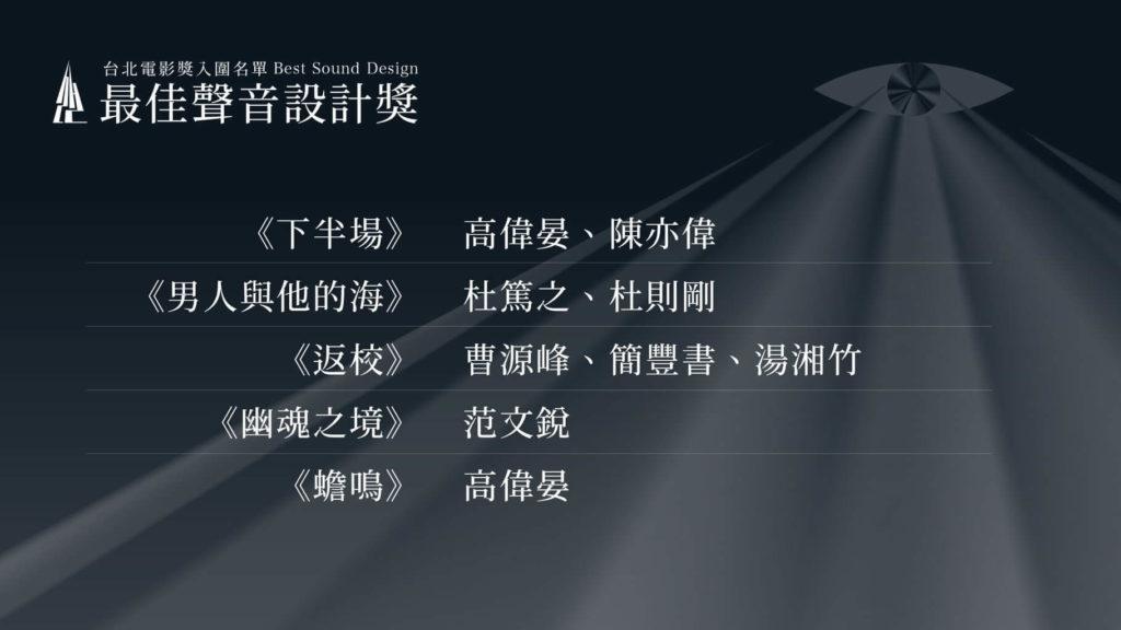 第22屆台北電影獎最佳聲音設計入圍名單