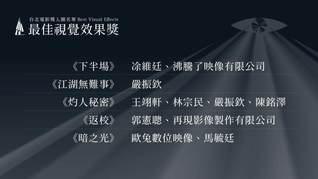 第22屆台北電影獎最佳視覺效果入圍名單