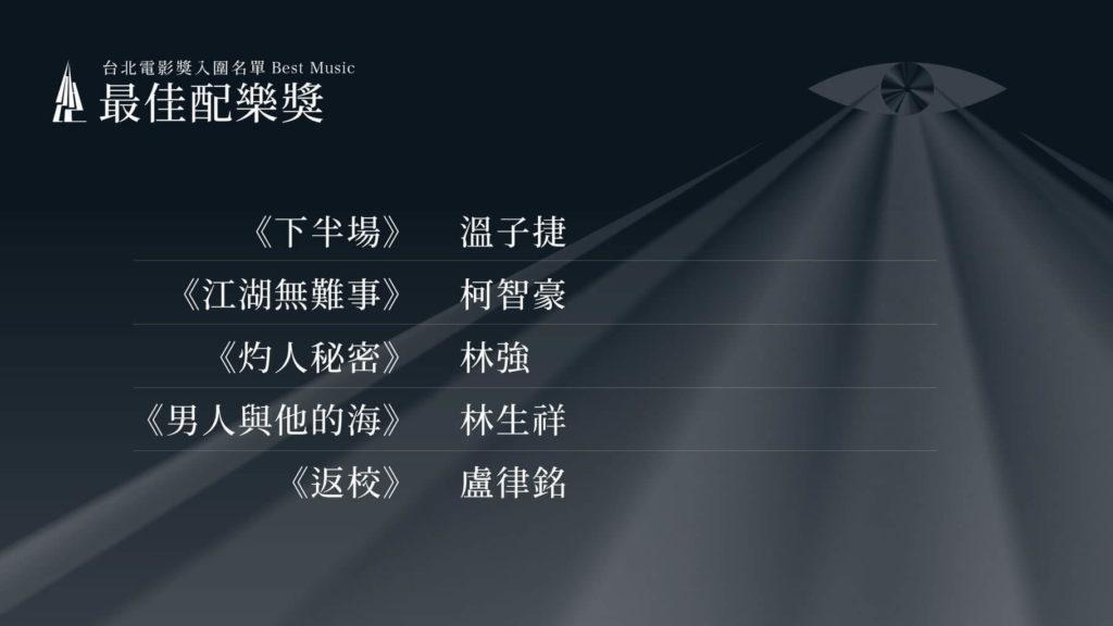第22屆台北電影獎最佳配樂入圍名單